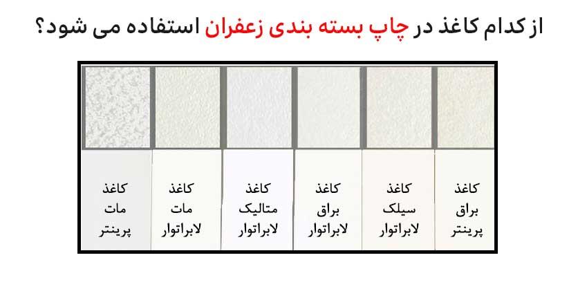 کاغذ بسته بندی زعفران
